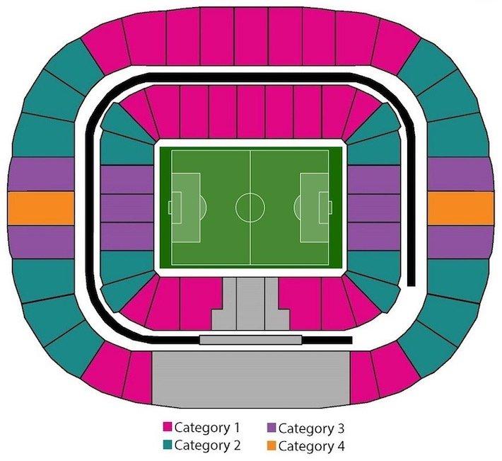 Luzhniki Stadium plan