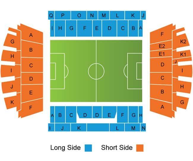 Groupama Stadium plan