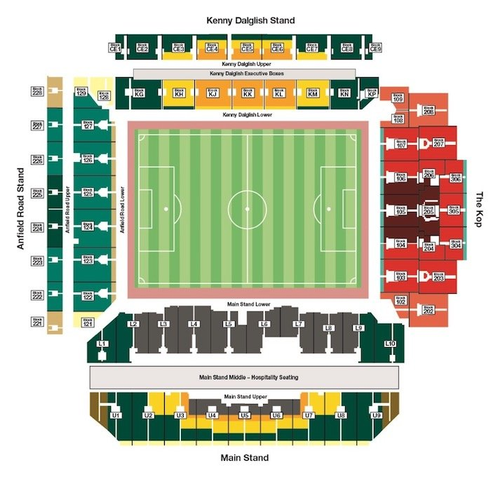 Anfield stadium plan