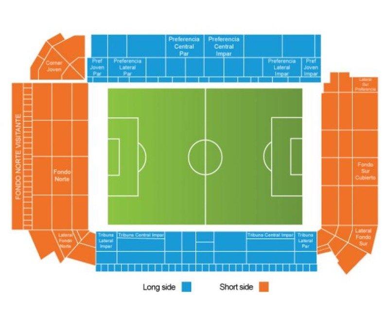Estadio de la Ceramica seating plan