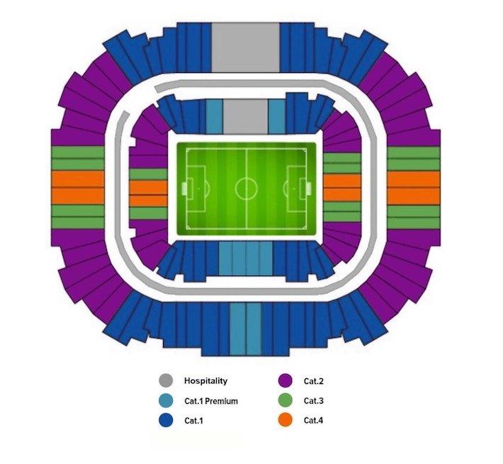 Category 4 Football Stadiums