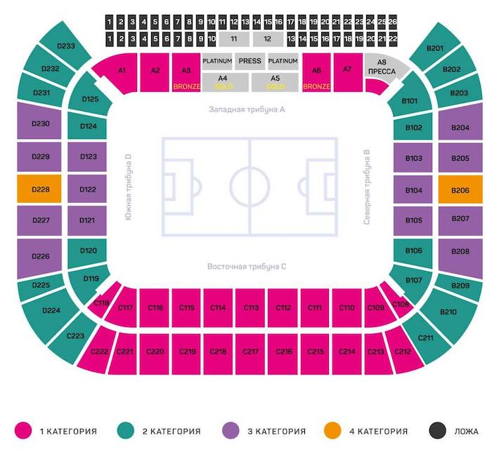 Spartak Stadium seating plan