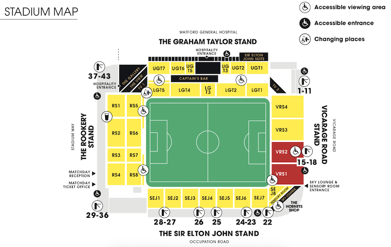 Vicarage Road stadium plan