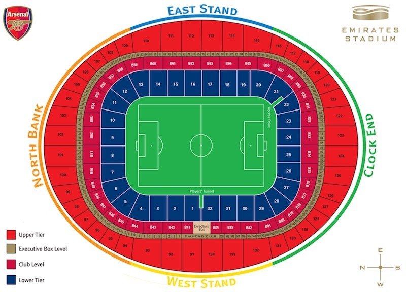 Emirates Stadium plan