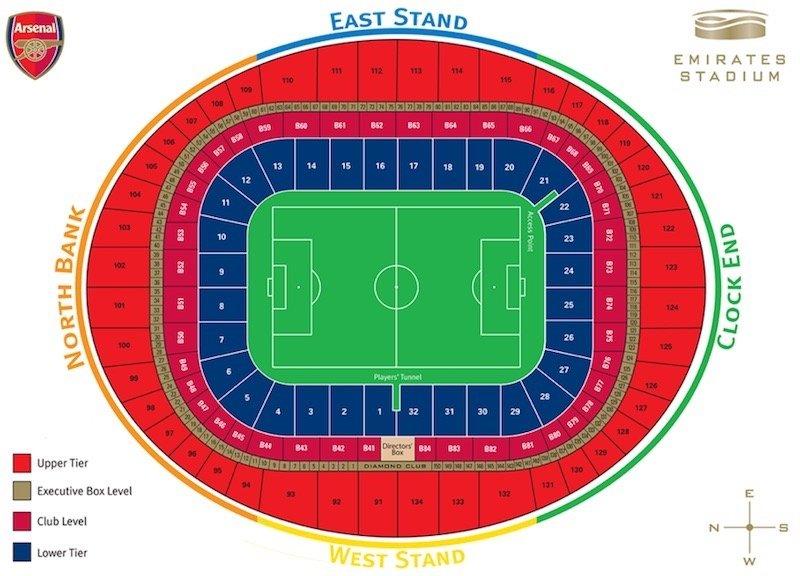 Emirates Stadium plan
