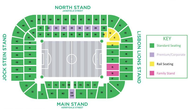 Celtic Park stadium plan