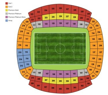 Etihad Stadium plan