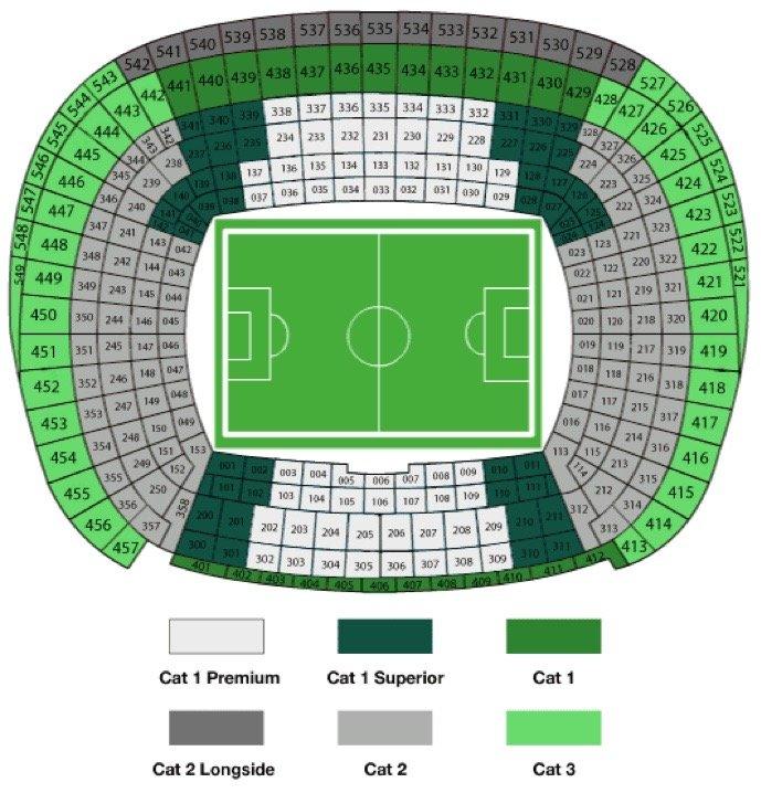 Camp Nou stadium plan