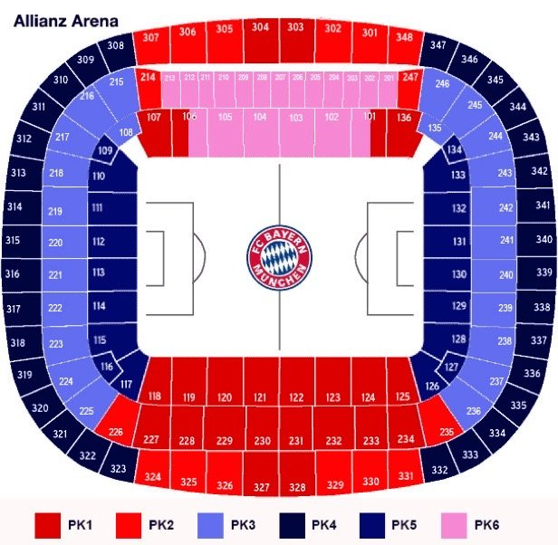 карта секторов стадиона Альянц Арена