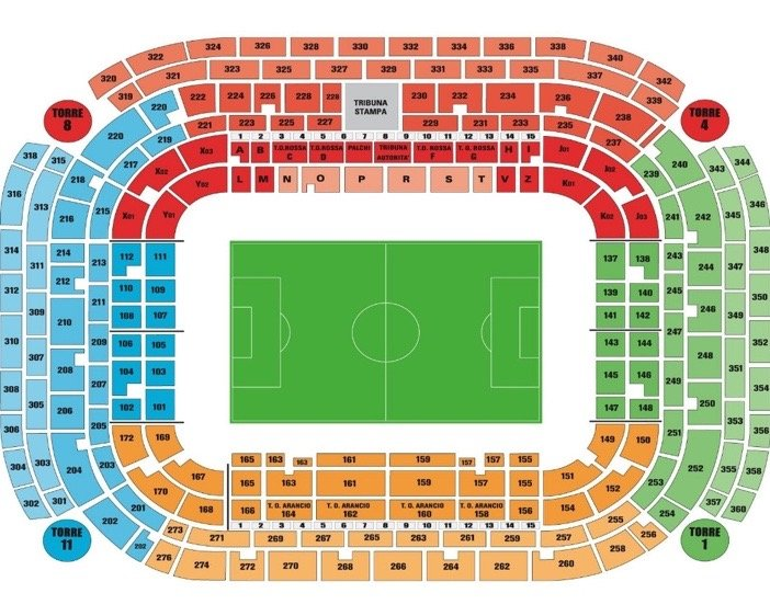 San Siro seating plan