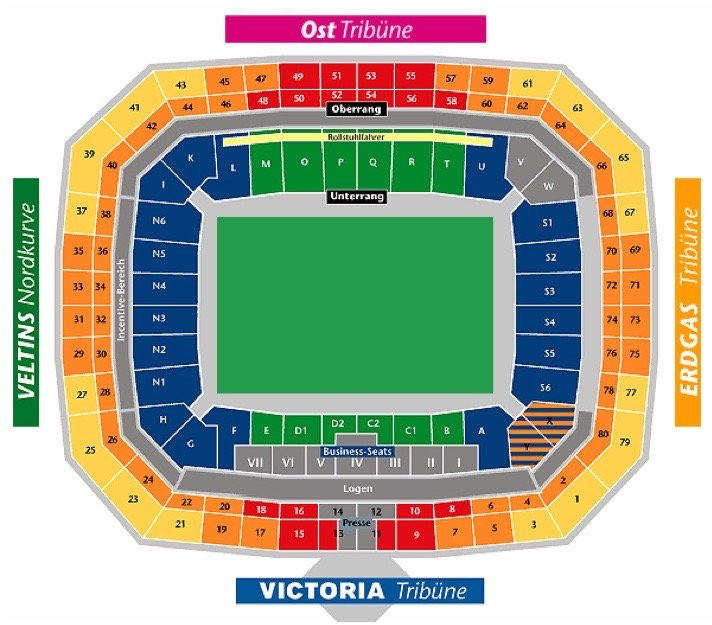 Veltins-Arena seating plan