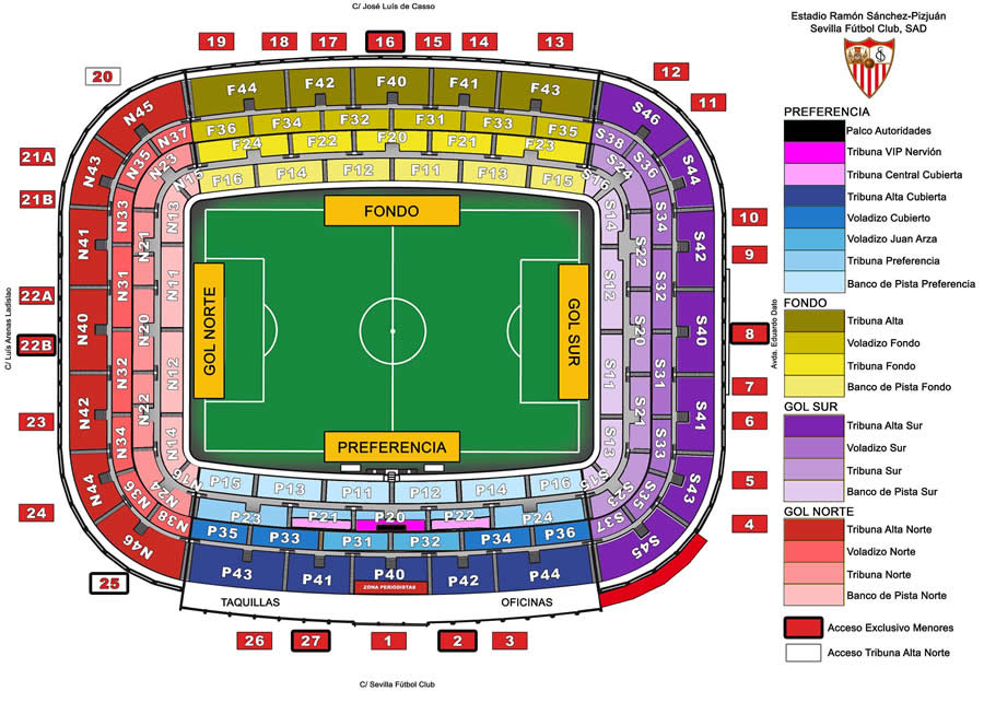Ramon Sanchez Pizjuan seating plan