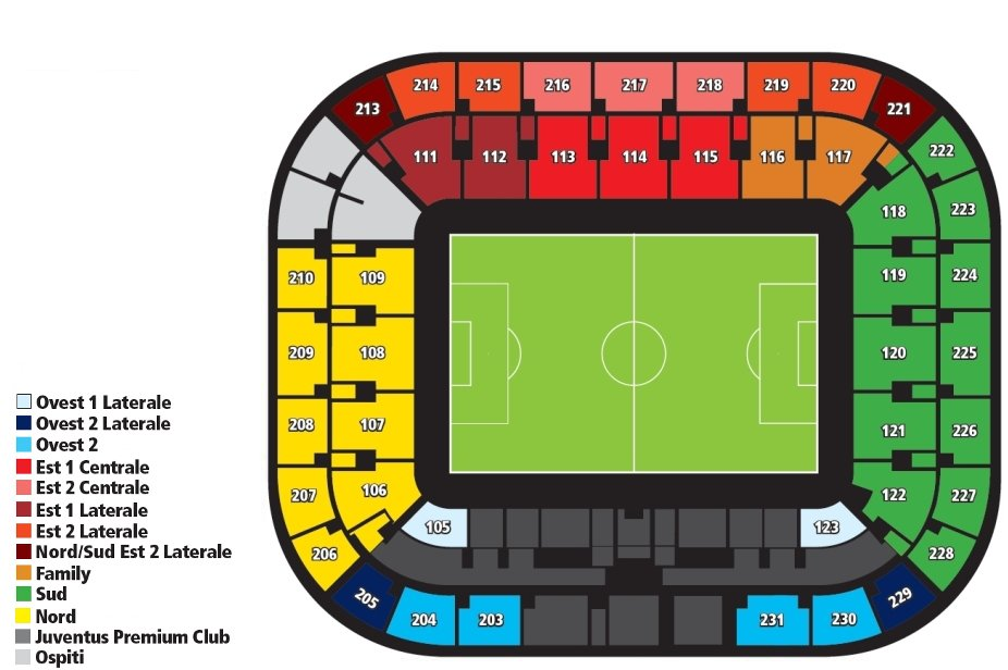 Allianz Stadium seating plan