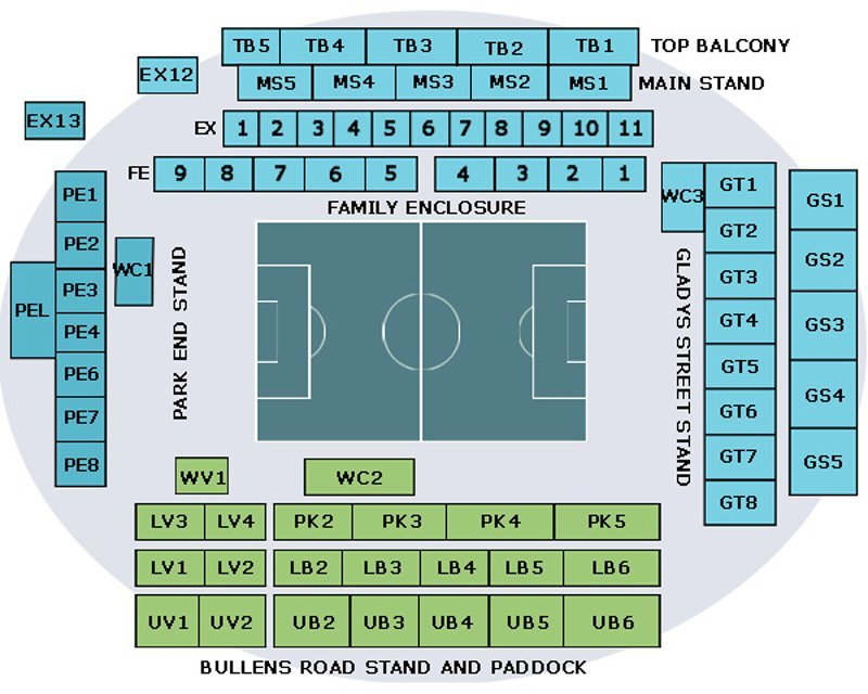 Goodison Park seating plan