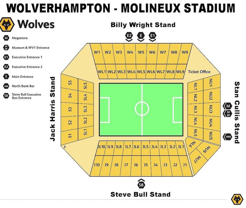 Molineux Stadium seating plan