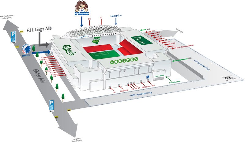 Telia Parken seating plan