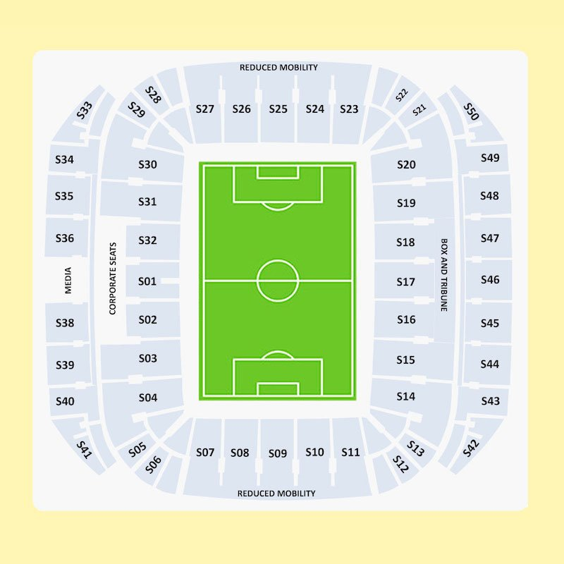 Estadio do Dragao seating plan