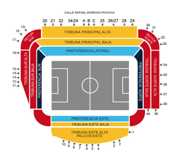 San Mames Stadium seating plan