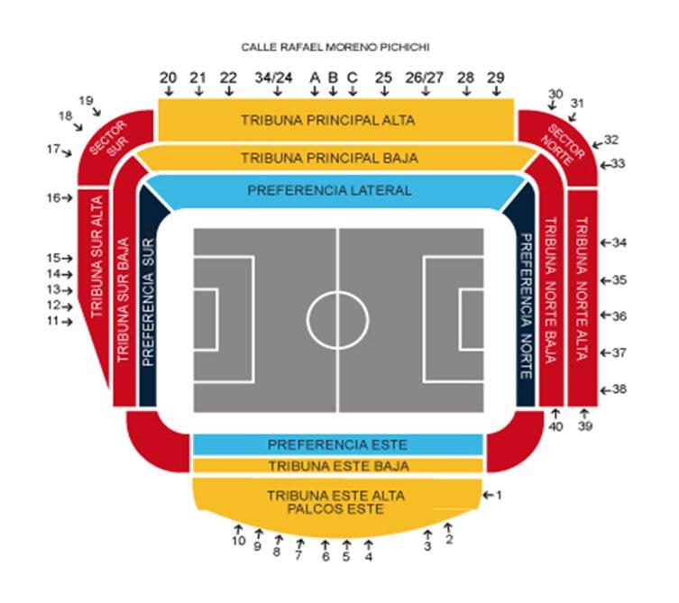 карта секторов стадиона Сан-Мамес