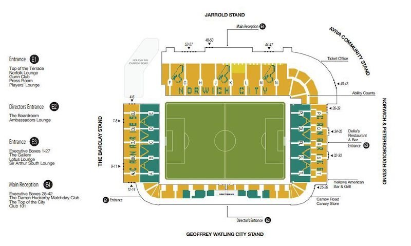 Carrow Road seating plan