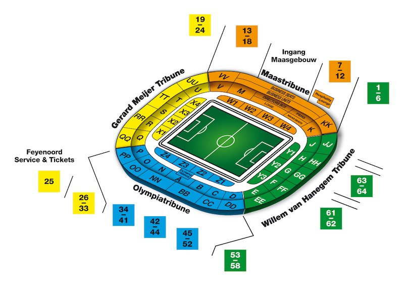 De Kuip seating plan