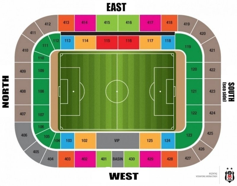 Vodafone Park seating plan